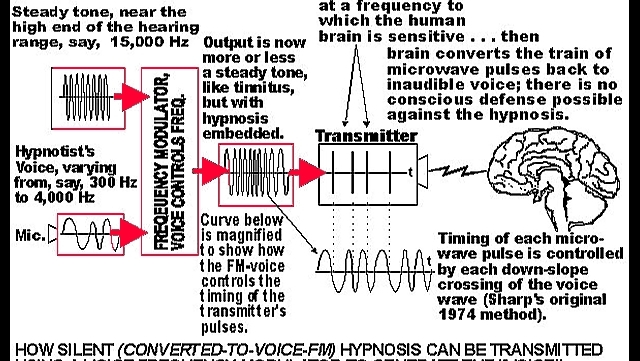 Low frequency radio transmitter