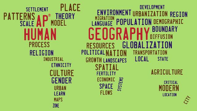 HELP???? AP Human Geography Exam TOMORROW!!!!!?